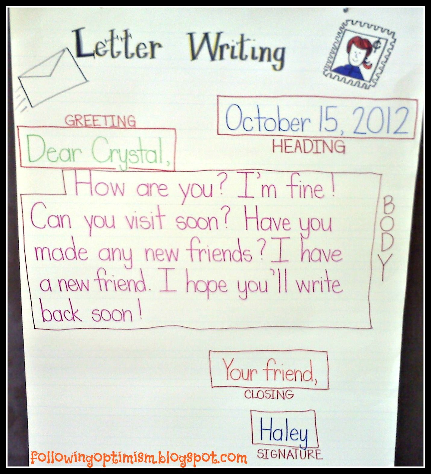 Written steps on how to properly write a letter