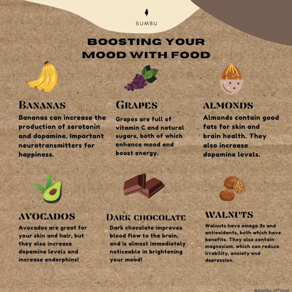 FOODS THAT BOOST OUR MOODS