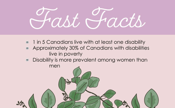Fast Facts -1 in 5 Canadians live with at least one disability  -Approximately 30% of Canadians with disabilities live in poverty -Disability is more prevalent among women than men